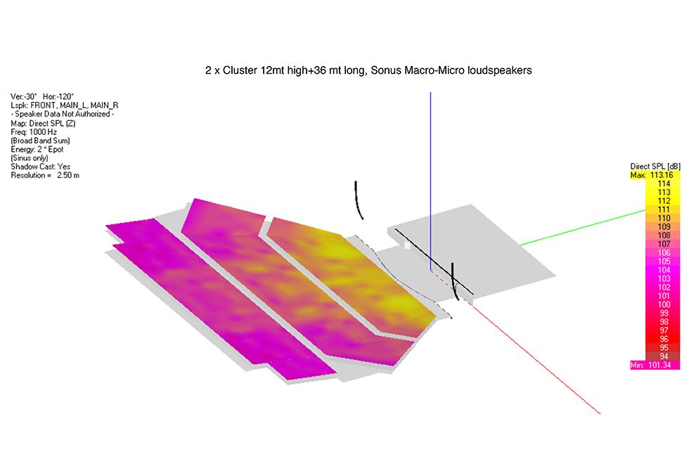 Macro - Simulazione spazio all'aperto